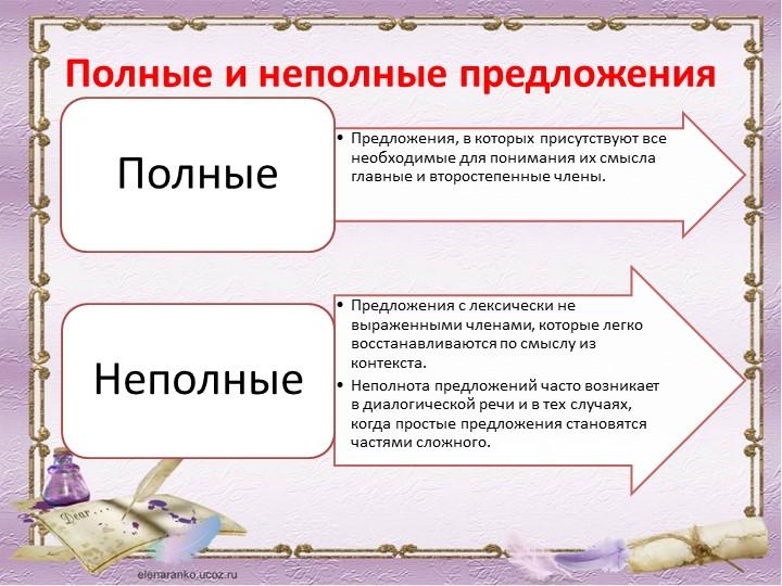 Полные и неполные предложенияПолные Предложения, в которых присутствуют все н...