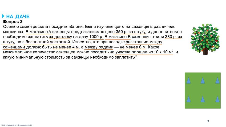 © АО «Издательство «Просвещение» 20209Вопрос 3Осенью семья решила посадить я...