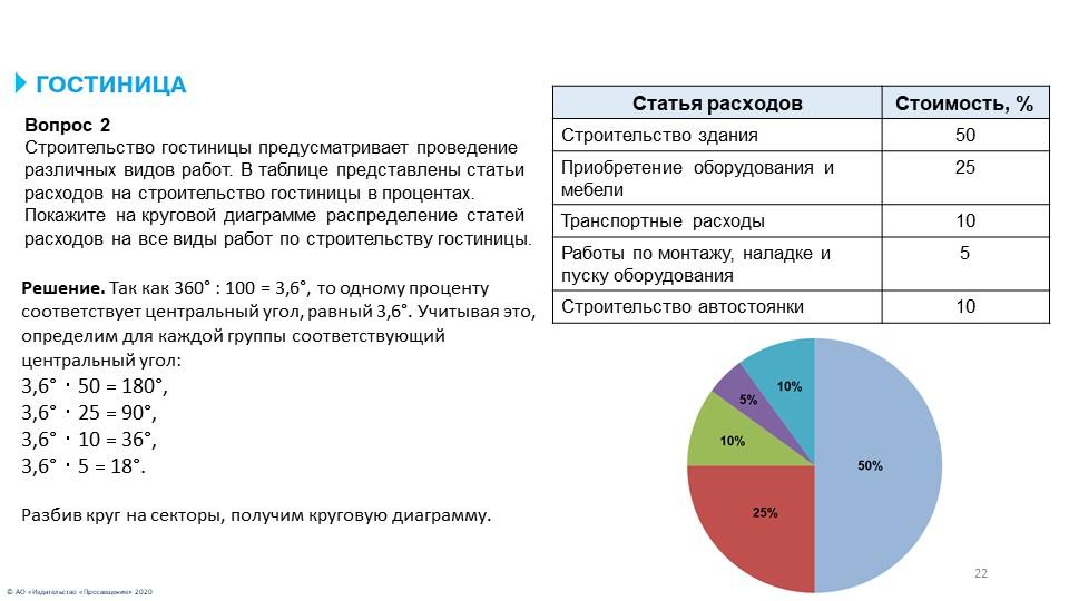 Вопрос 2Строительство гостиницы предусматривает проведение различных видов р...