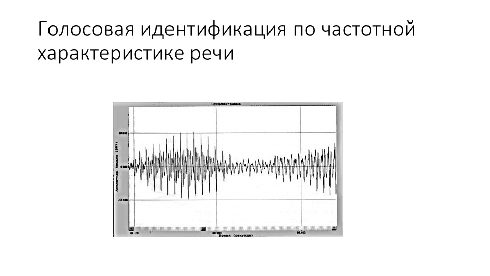 Голосовая идентификация по частотной характеристике речи