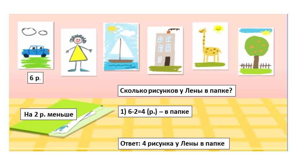 6 р. На 2 р. меньшеСколько рисунков у Лены в папке?1) 6-2=4 (р.) – в папкеОтв...