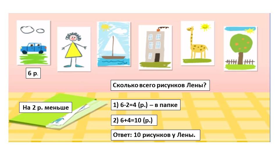 6 р. На 2 р. меньшеСколько всего рисунков Лены?1) 6-2=4 (р.) – в папке2) 6+4=...