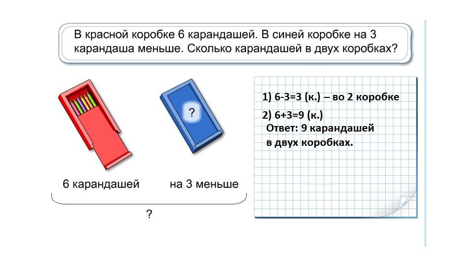 1) 6-3=3 (к.) – во 2 коробке 2) 6+3=9 (к.)  Ответ: 9 карандашей в двух короб...