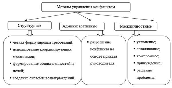 https://m.studwood.ru/imag_/20/24644/image005.jpg