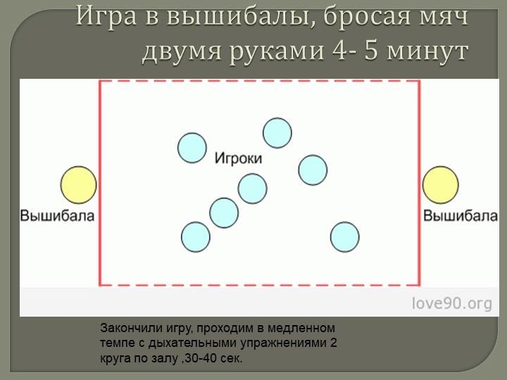 Игра в вышибалы, бросая мяч двумя руками 4- 5 минутЗакончили игру, проходим...